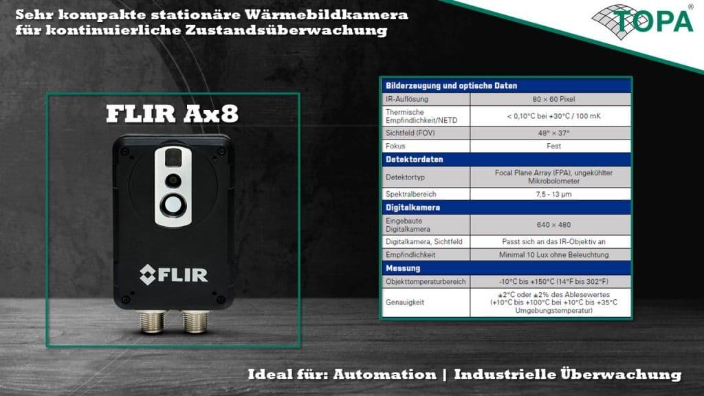 FLIR Ax8 Banner