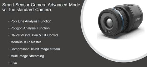 FLIR Wärmebildkamera A500