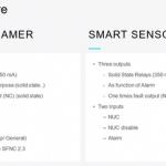 DIO Vergleich zwischen Image Streamer und Smart Sensor