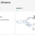 umfassende Streamingmöglichkeiten