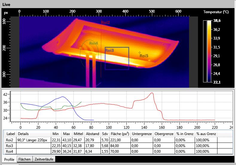 Thermografie Software Vergleich für Automation und R&D