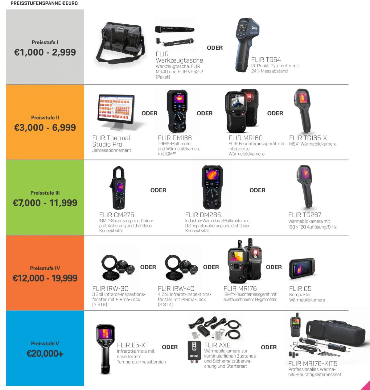 21-0559-ins-rewards-german-eu-euro-a4-v2-final_Page_1