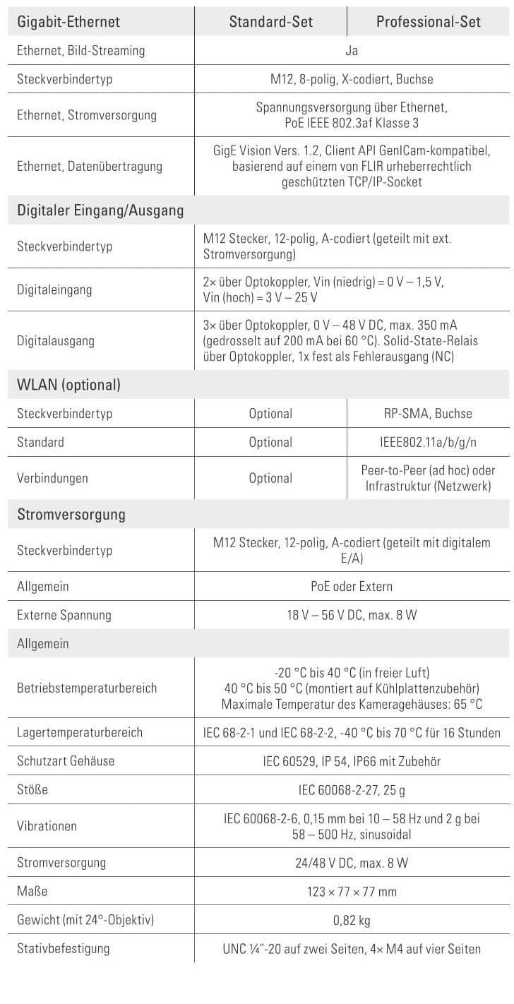 FLIR Wärmebildkamera A400/A700 Science Kits
